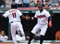 Indians on a tear to open series against Royals